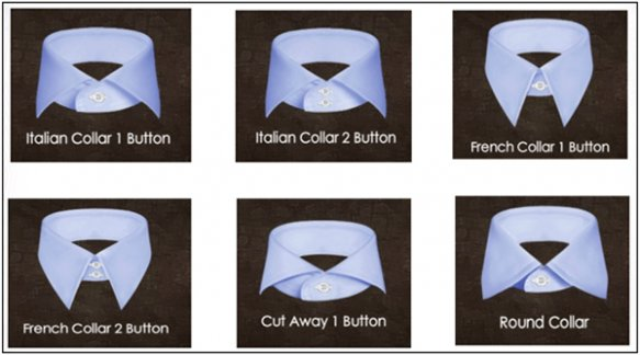 Bespoke Shirts Guide